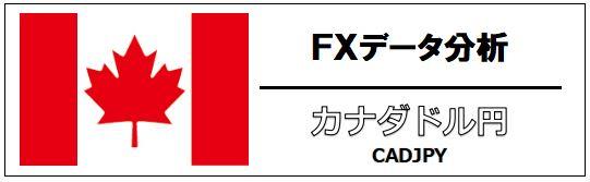 カナダドル円データ図鑑