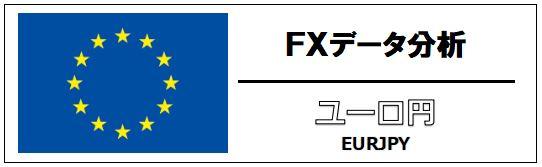 ユーロ円データ図鑑