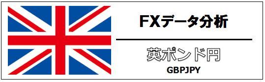 ポンド円データ図鑑