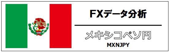 メキシコペソ円データ図鑑