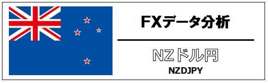 NZドル円データ図鑑