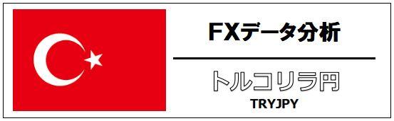 トルコリラ円データ図鑑