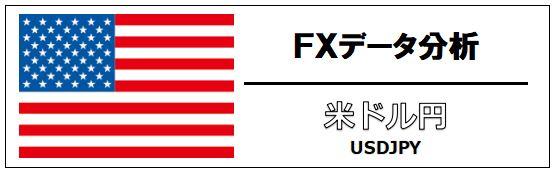 米ドル円データ図鑑