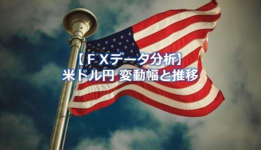 米ドル円の変動幅と推移~FX為替データを徹底分析【USAJPN】