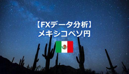 メキシコペソ円の特徴:史上最安値・長期チャート・変動幅【MXN/JPY】