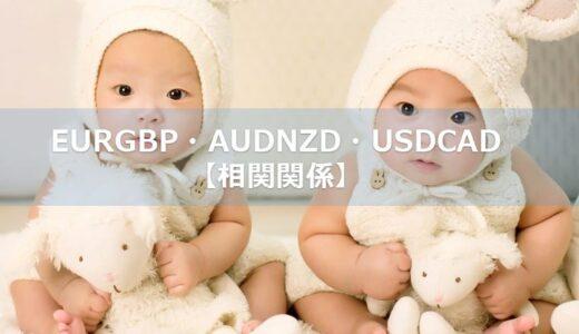 同じ地域の3通貨ペアEURGBP・AUDNZD・USDCADの相関関係を比較
